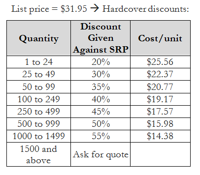 hardcover pricing